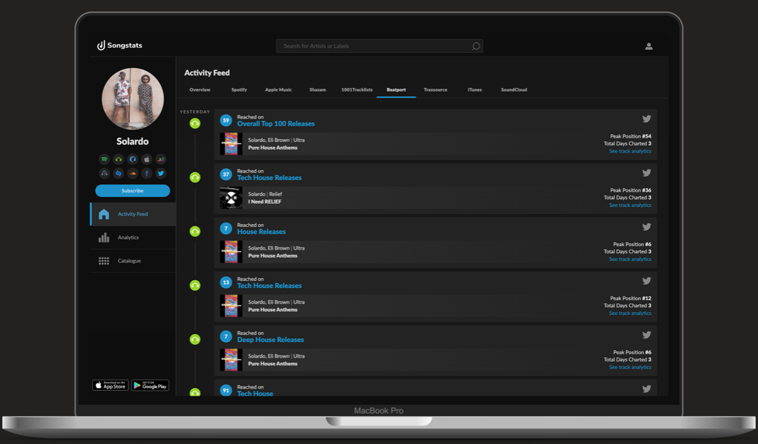 Songstats announce their latest product update including implementation of Deezer